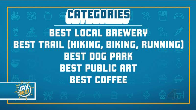 Voting for Jax Best Brewery & Tips to Enhance Your Beer