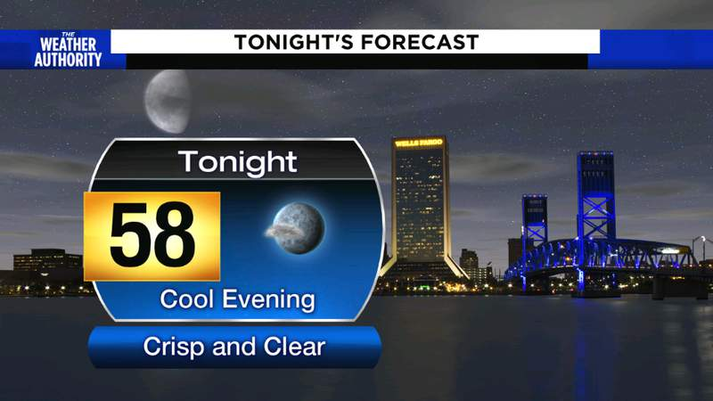 Cool, clear, and crisp this evening