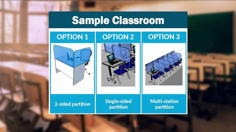 Duval County School Board releases classroom layout options for new school year