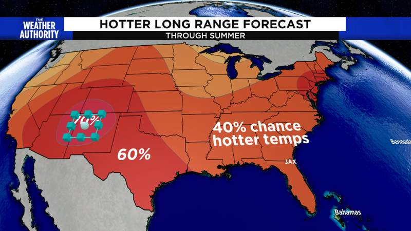 CPC long range forecast calls for a hotter than average summer over the entire nation.