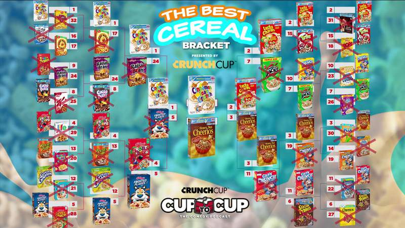 Cereal Bracketology with Cup to Cup Podcast | River City Live