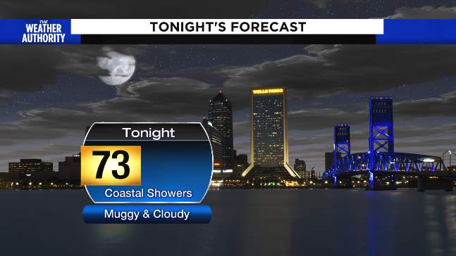 A few coastal showers, otherwise warm and muggy.