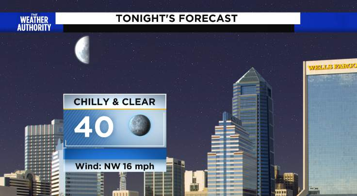 Chilly & clear tonight