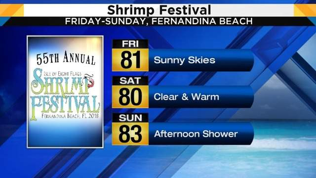 Sunshine and shrimp for most of the weekend forecast