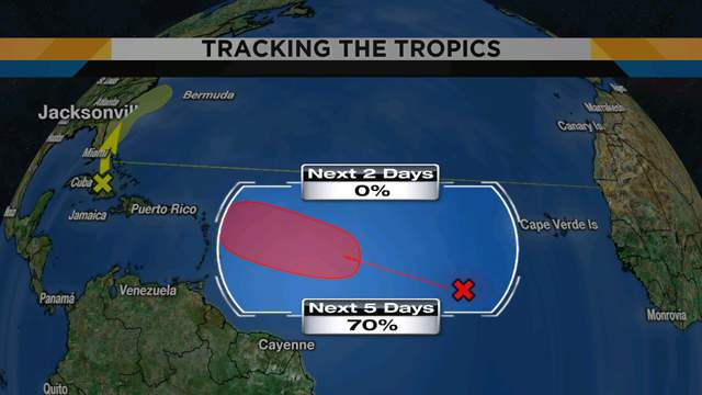 Invest 96L (the tropical system far out in the Atlantic) is the one to really watch.