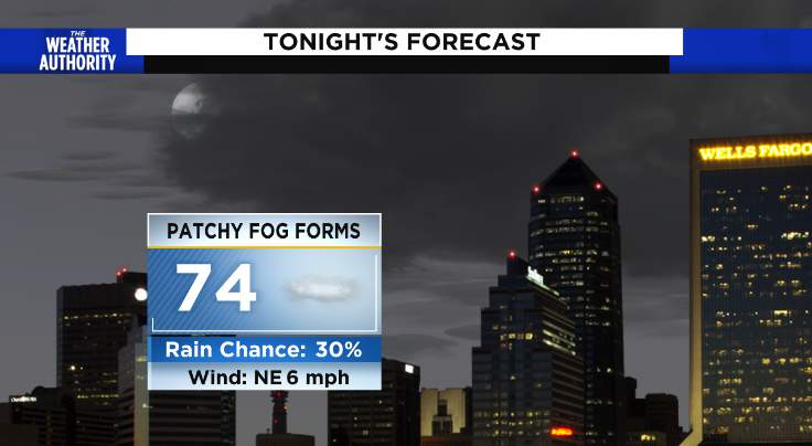 Patchy fog and muggy