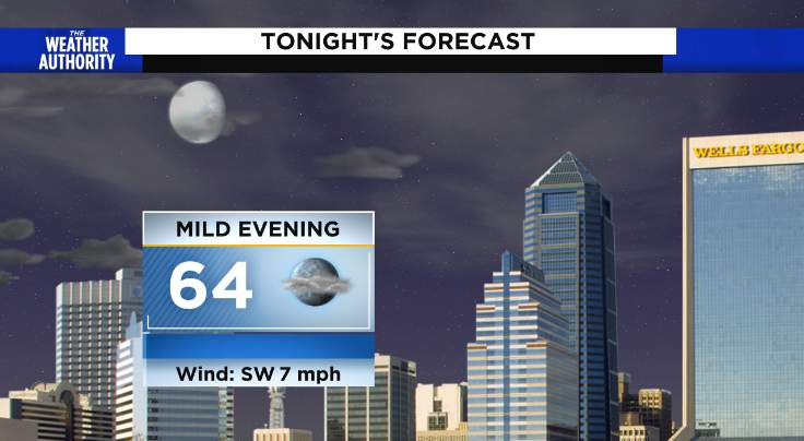 Mild and cloudy evening