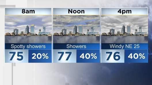 .Sunday, 9-20 forecast