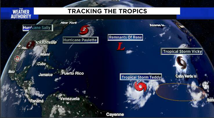 7 areas to watch- 2 hurricanes, 2 tropical depressions, and three disturbances.