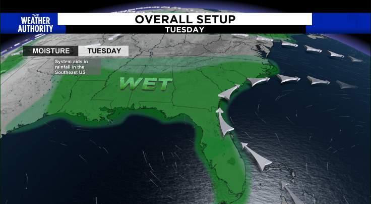 Tuesday Rain Setup