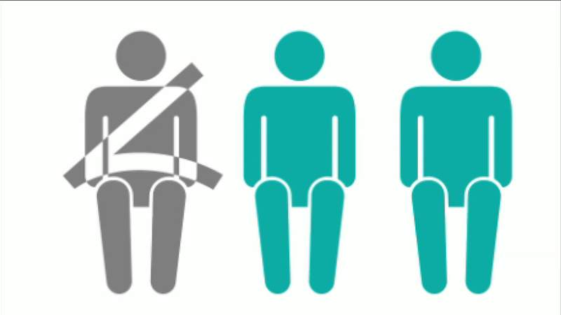 GF Default - Study shows not enough people are buckling up