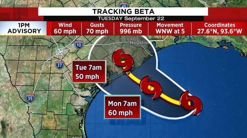 Beta is forecast to make landfall near Matagorda County, Texas, Monday evening as a tropical storm.