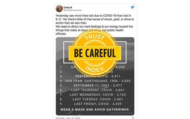 Trust Index - Be careful.