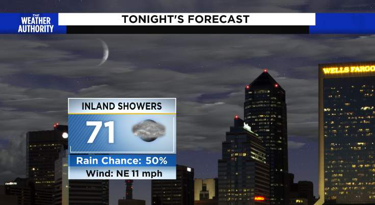 Inland showers fade, cloudy and mild.