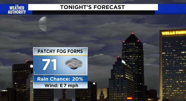 Patchy fog forms early Friday