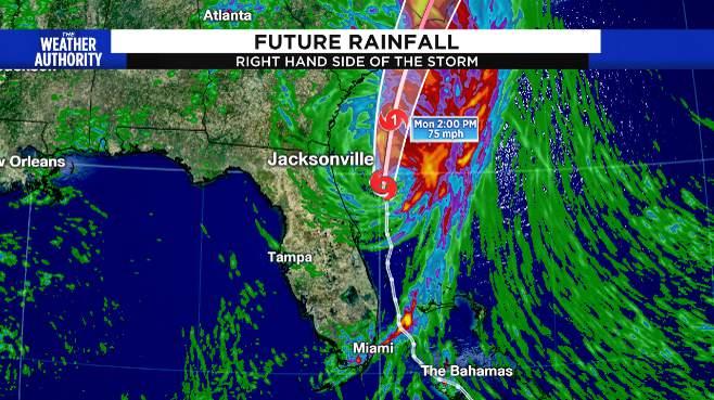 Forecasted rainfall
